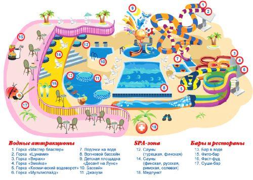 схема атракционов аквапарка в Броварах